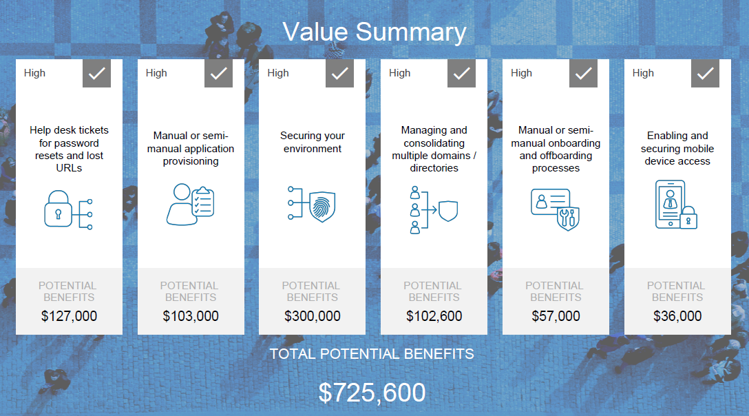 Okta-Value Summary.png