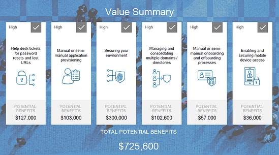 Okta-Value Summary.png